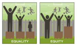 ESJ_and_Equity